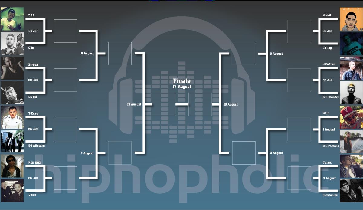 Hiphopholic Rapmeisterschaftsfinale: Gewinner und Fazit