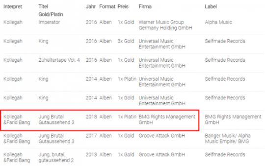 Screenshot der Platin Auszeichnung von Jung Brutal Gutaussehend 3 von Kollegah und Farid Bang